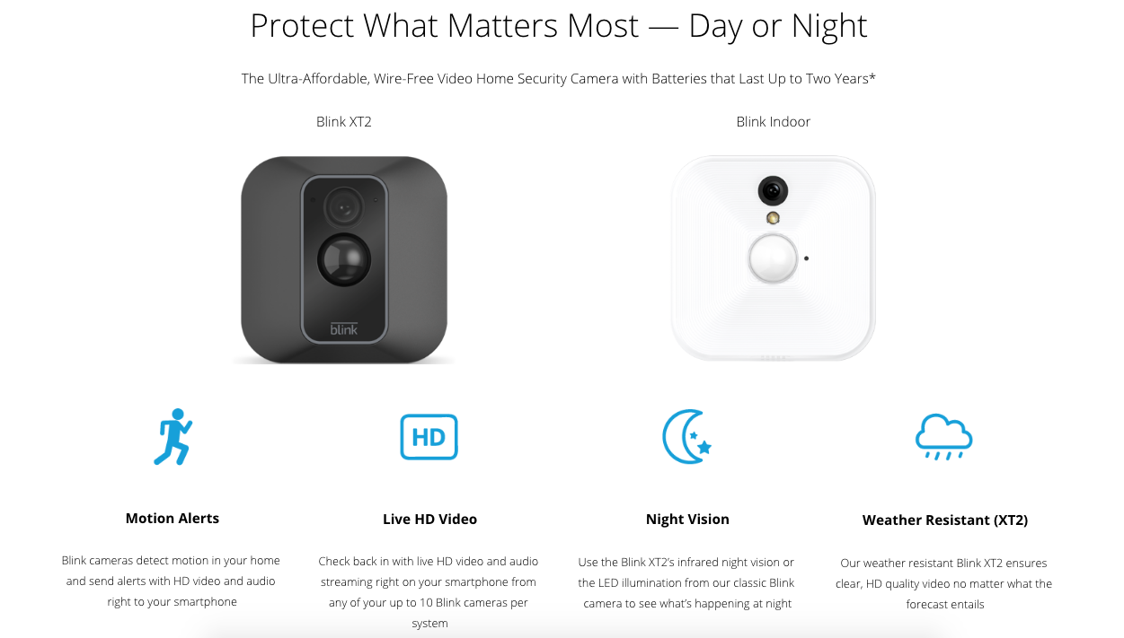 Blink protect day and night